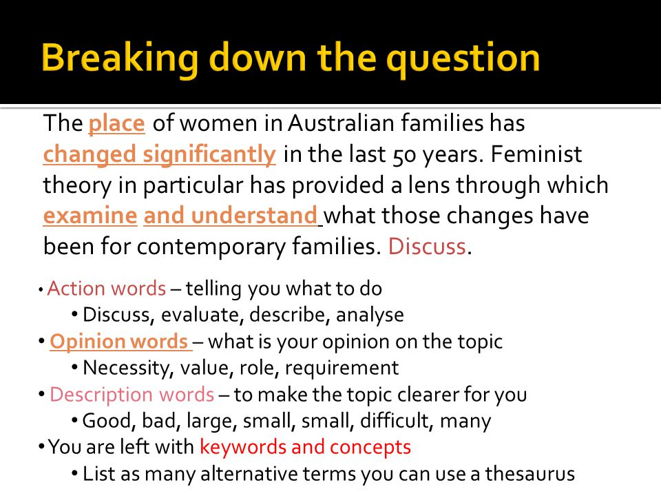 The place of women in Australian families has changed significantly in the last 50 years.