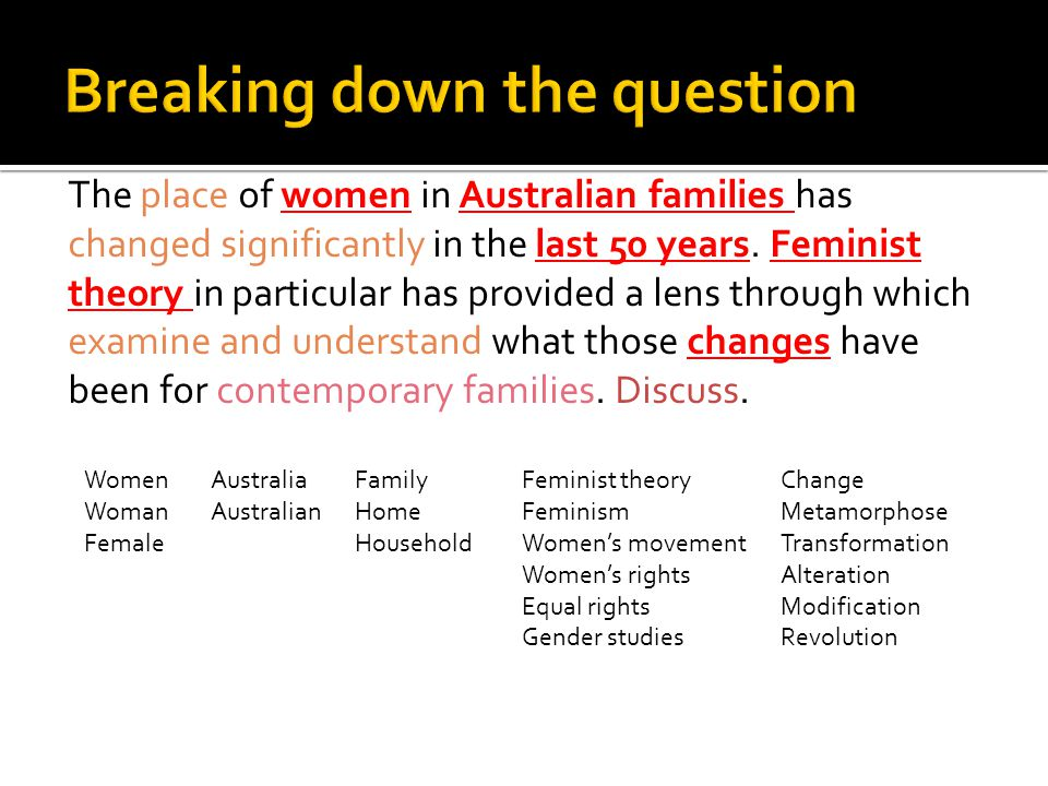 The place of women in Australian families has changed significantly in the last 50 years. Feminist theory in particular has provided a lens through wh
