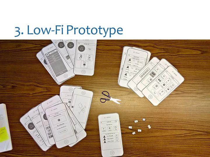 3. Low-Fi Prototype