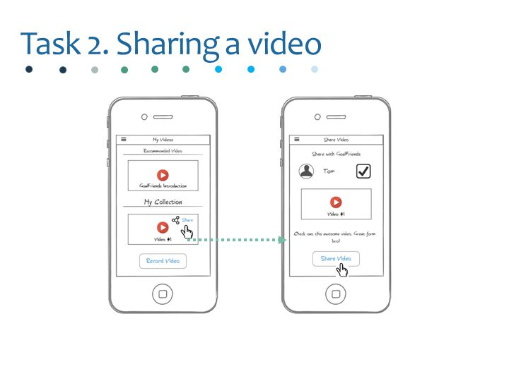 Task 2. Sharing a video