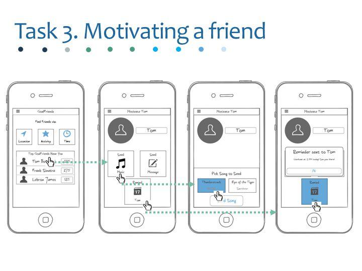 Task 3. Motivating a friend