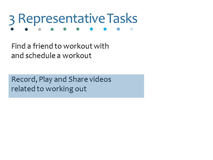 3 Representative Tasks Find a friend to workout with and schedule a workout Record, Play and Share videos related to working out