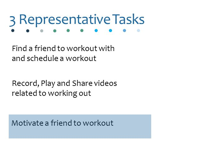 3 Representative Tasks Find a friend to workout with and schedule a workout Record, Play and Share videos related to working out Motivate a friend to