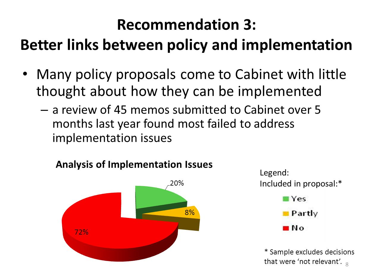 Recommendation 3: Better links between policy and implementation Many policy proposals come to Cabinet with little thought about how they can be implemented – a review of 45 memos submitted to Cabinet over 5 months last year found most failed to address implementation issues 8 Legend: Included in proposal:* * Sample excludes decisions that were 'not relevant'.