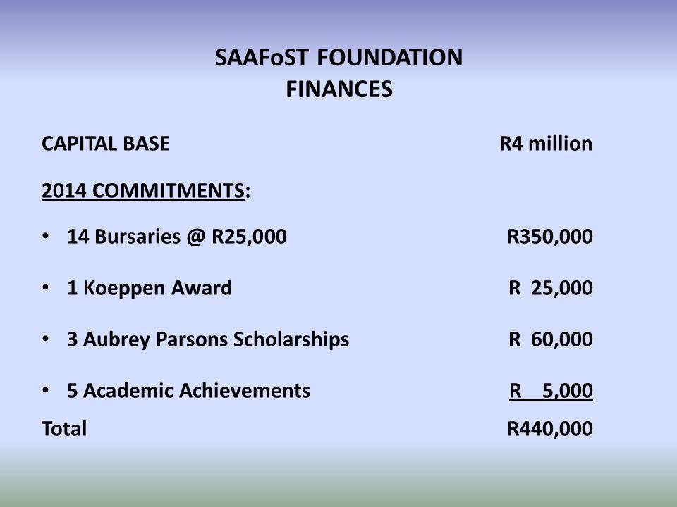 SAAFoST FOUNDATION BURSARY SCHEME & AWARDS TARGETS & COSTS 1.