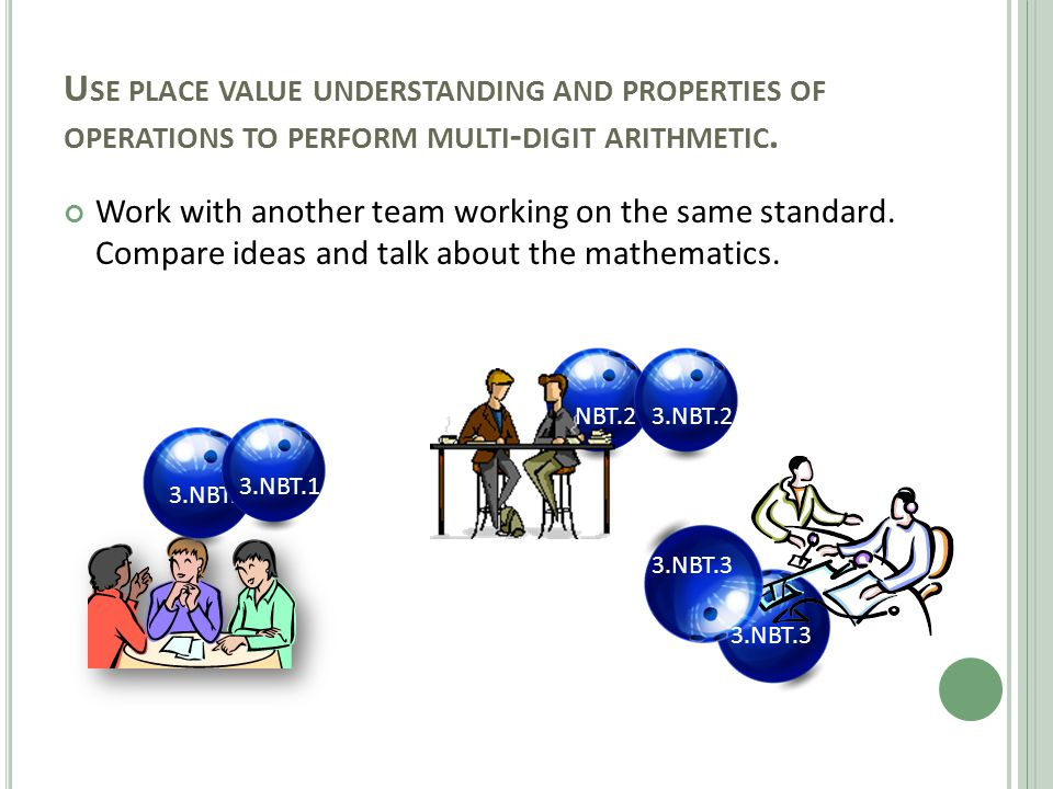 3.NBT.2 U SE PLACE VALUE UNDERSTANDING AND PROPERTIES OF OPERATIONS TO PERFORM MULTI - DIGIT ARITHMETIC. Work with another team working on the same st