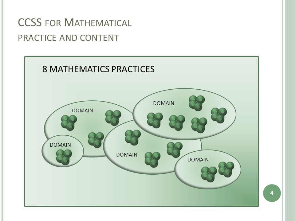 CCSS FOR M ATHEMATICAL PRACTICE AND CONTENT 4 * 8 MATHEMATICS PRACTICES DOMAIN