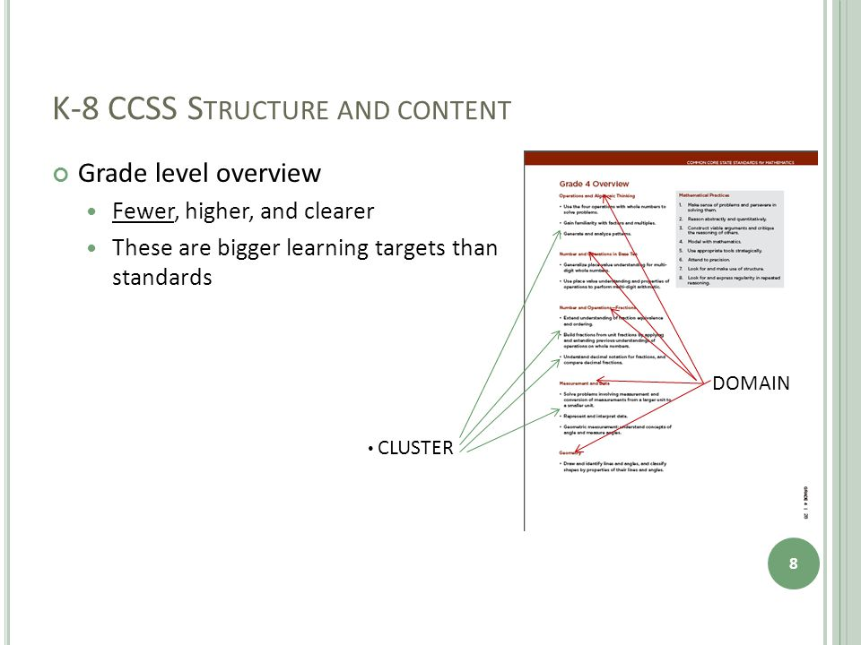 K-8 CCSS S TRUCTURE AND CONTENT Grade level overview Fewer, higher, and clearer These are bigger learning targets than standards 8 DOMAIN CLUSTER