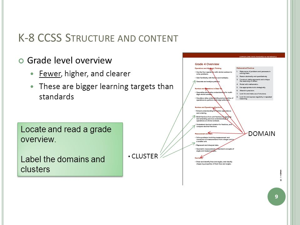 K-8 CCSS S TRUCTURE AND CONTENT Grade level overview Fewer, higher, and clearer These are bigger learning targets than standards 9 DOMAIN CLUSTER Locate and read a grade overview.