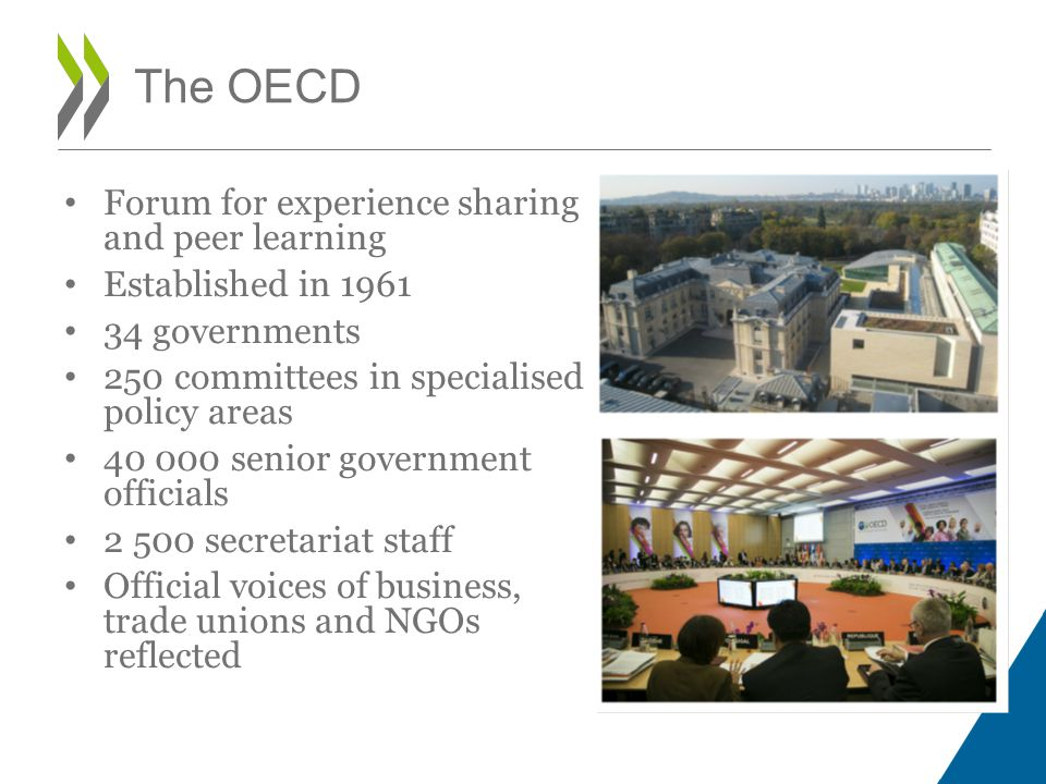 Forum for experience sharing and peer learning Established in 1961 34 governments 250 committees in specialised policy areas 40 000 senior government officials 2 500 secretariat staff Official voices of business, trade unions and NGOs reflected The OECD