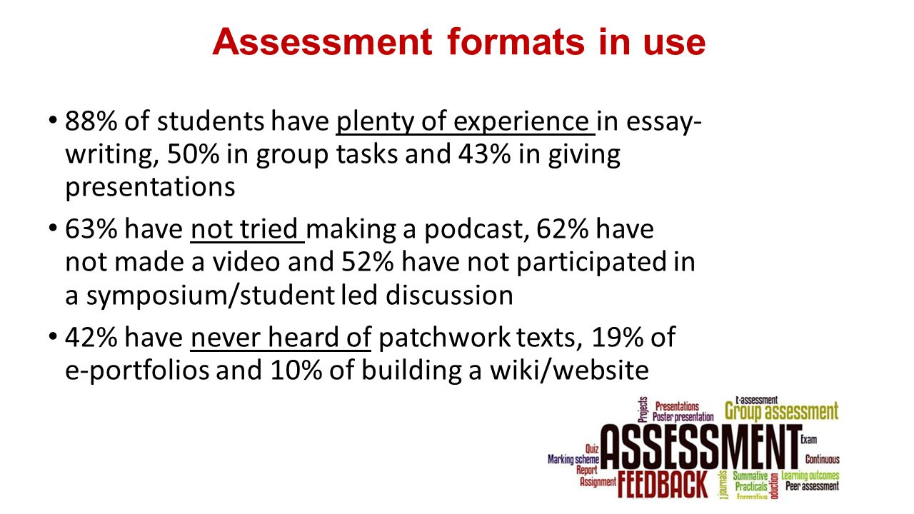 Assessment formats in use 88% of students have plenty of experience in essay- writing, 50% in group tasks and 43% in giving presentations 63% have not tried making a podcast, 62% have not made a video and 52% have not participated in a symposium/student led discussion 42% have never heard of patchwork texts, 19% of e-portfolios and 10% of building a wiki/website