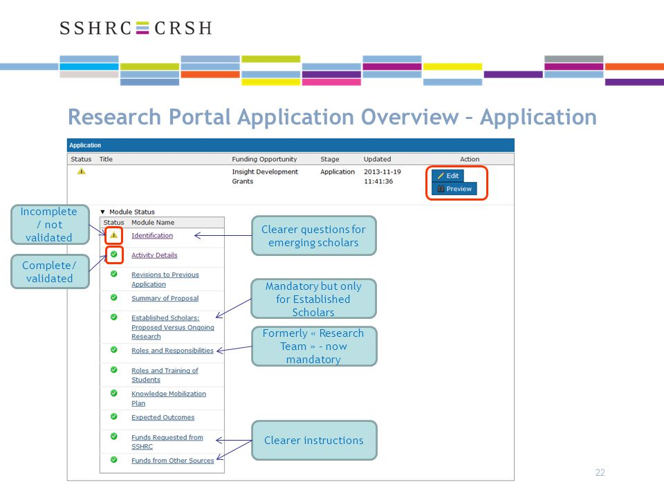 Research Portal Application Overview – Application 22 Incomplete / not validated Complete/ validated Formerly « Research Team » – now mandatory Mandatory but only for Established Scholars Clearer instructions Clearer questions for emerging scholars