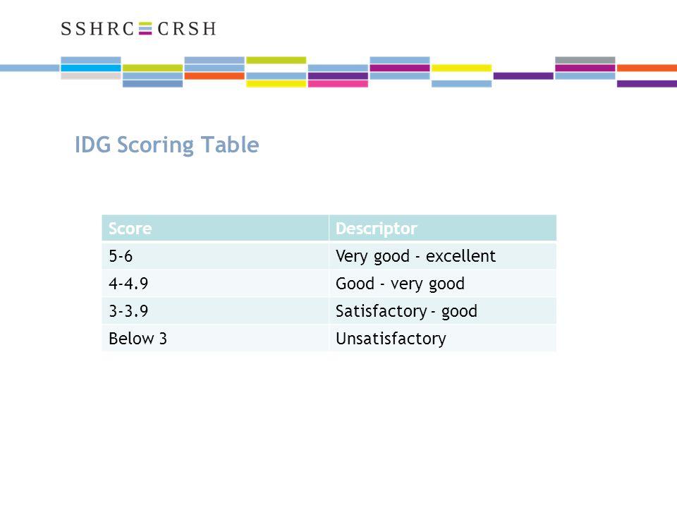 SSHRC CCV 29