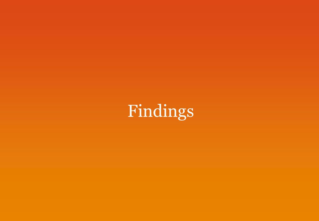 Findings - summary 1.Current site: Most users felt that it was more difficult to find information as it was buried.
