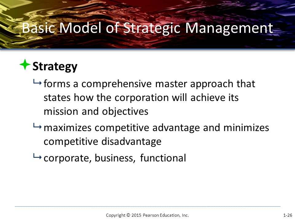 Basic Model of Strategic Management  Strategy  forms a comprehensive master approach that states how the corporation will achieve its mission and objectives  maximizes competitive advantage and minimizes competitive disadvantage  corporate, business, functional Copyright © 2015 Pearson Education, Inc.
