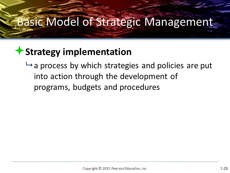 Basic Model of Strategic Management  Strategy implementation  a process by which strategies and policies are put into action through the development of programs, budgets and procedures Copyright © 2015 Pearson Education, Inc.