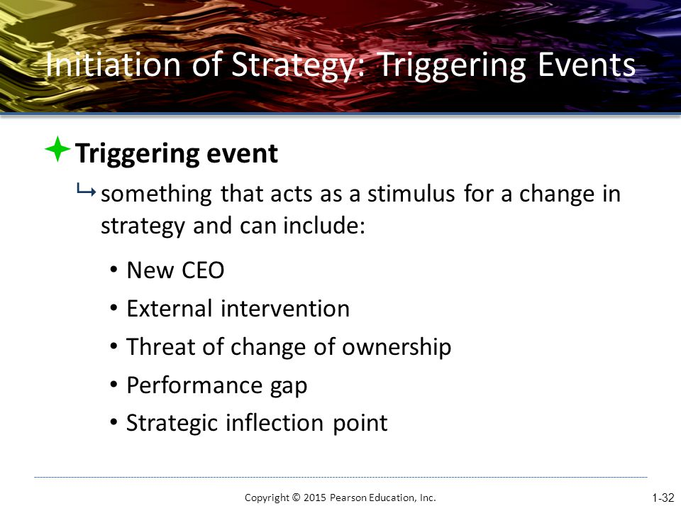Initiation of Strategy: Triggering Events  Triggering event  something that acts as a stimulus for a change in strategy and can include: New CEO External intervention Threat of change of ownership Performance gap Strategic inflection point Copyright © 2015 Pearson Education, Inc.