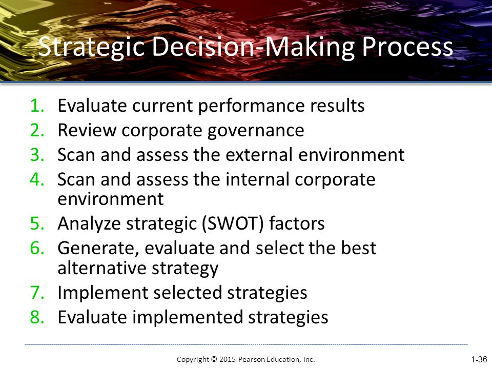 Strategic Decision-Making Process 1.Evaluate current performance results 2.Review corporate governance 3.Scan and assess the external environment 4.Scan and assess the internal corporate environment 5.Analyze strategic (SWOT) factors 6.Generate, evaluate and select the best alternative strategy 7.Implement selected strategies 8.Evaluate implemented strategies Copyright © 2015 Pearson Education, Inc.