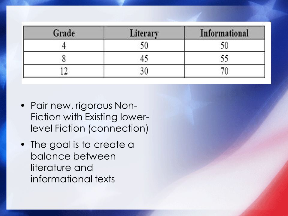 Pair new, rigorous Non- Fiction with Existing lower- level Fiction (connection) The goal is to create a balance between literature and informational t