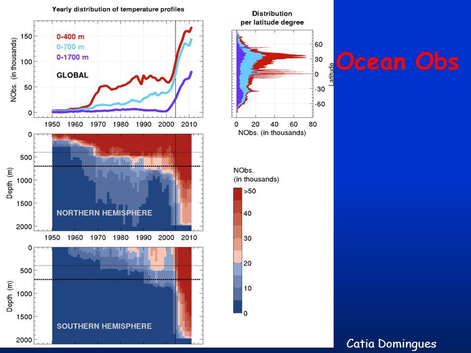 Ocean Heat Content Balmaseda, Trenberth and Källén 2013 GRL