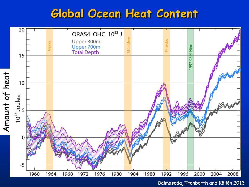 ECMWF Ocean Reanalysis v4: ORAS4 Balmaseda et al.