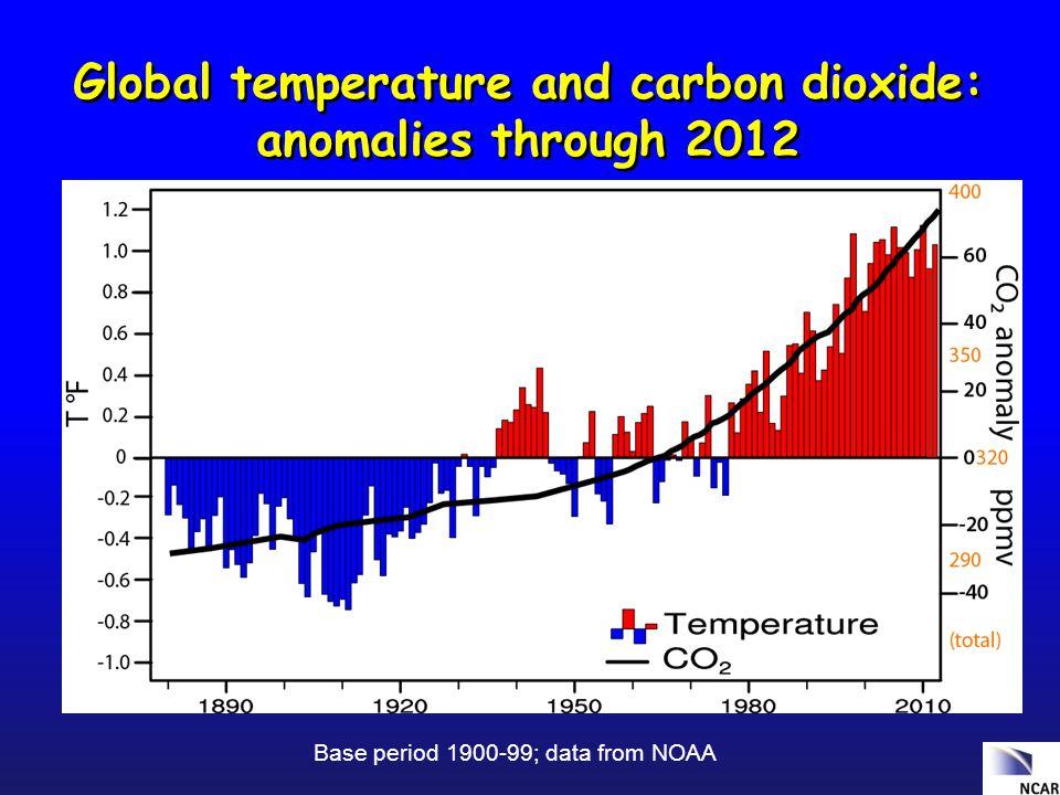 Trenberth et al (2009)