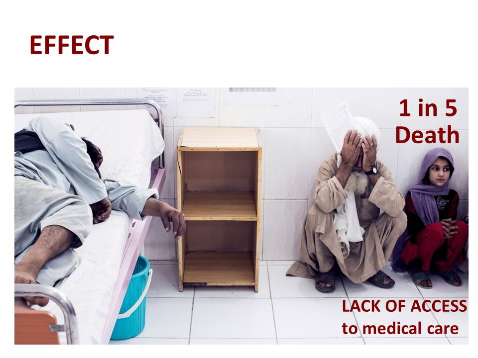 EFFECT 1 in 5 LACK OF ACCESS to medical care Death