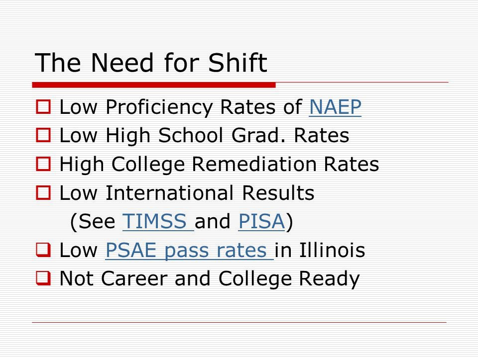The Need for Shift  Low Proficiency Rates of NAEPNAEP  Low High School Grad.