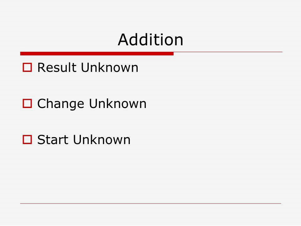 Addition  Result Unknown  Change Unknown  Start Unknown