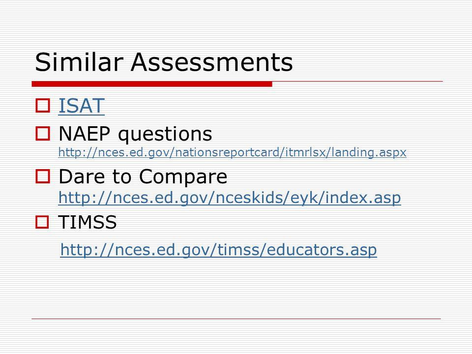 Similar Assessments  ISAT ISAT  NAEP questions http://nces.ed.gov/nationsreportcard/itmrlsx/landing.aspx http://nces.ed.gov/nationsreportcard/itmrls