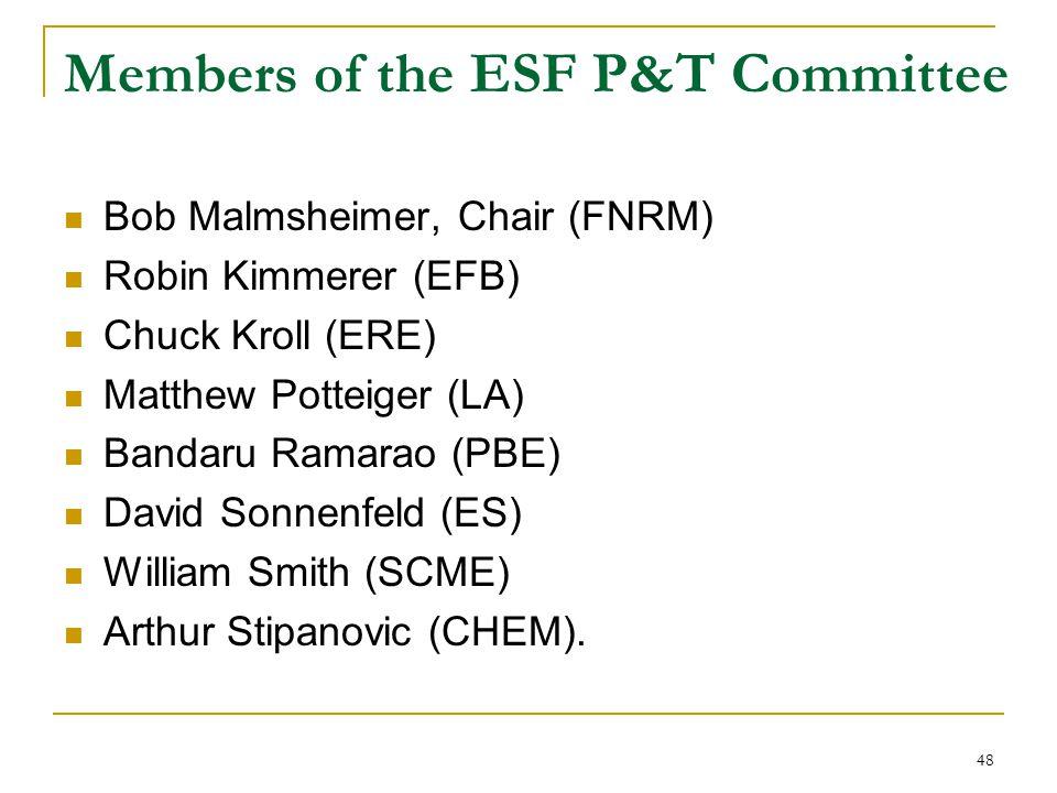 Members of the ESF P&T Committee Bob Malmsheimer, Chair (FNRM) Robin Kimmerer (EFB) Chuck Kroll (ERE) Matthew Potteiger (LA) Bandaru Ramarao (PBE) David Sonnenfeld (ES) William Smith (SCME) Arthur Stipanovic (CHEM).