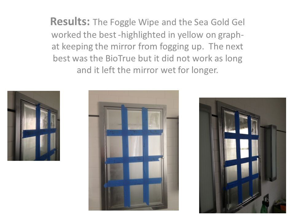 Results: The Foggle Wipe and the Sea Gold Gel worked the best -highlighted in yellow on graph- at keeping the mirror from fogging up.