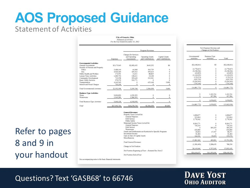 AOS Proposed Guidance Questions.
