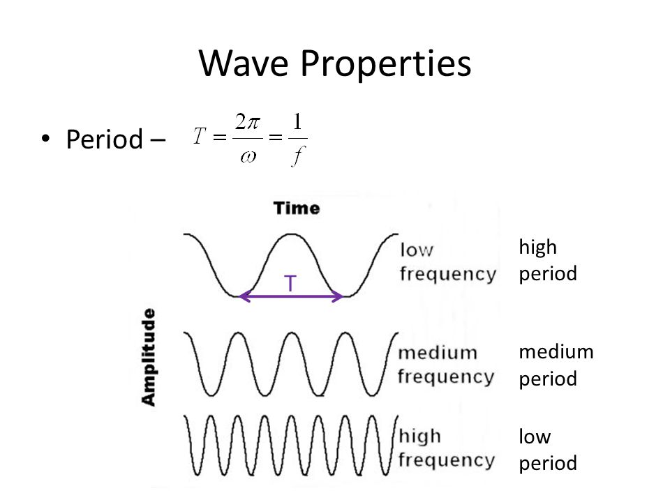 Wave Properties Period – T high period medium period low period