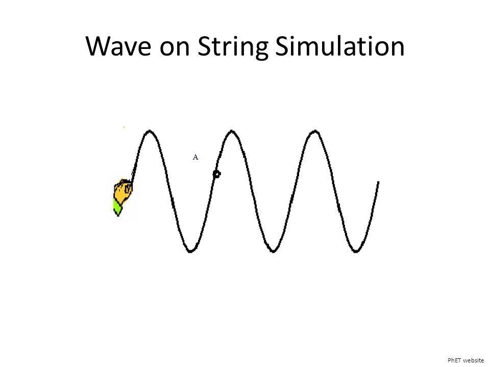 Wave on String Simulation PhET website