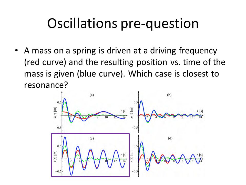 Oscillations pre-question A mass on a spring is driven at a driving frequency (red curve) and the resulting position vs.
