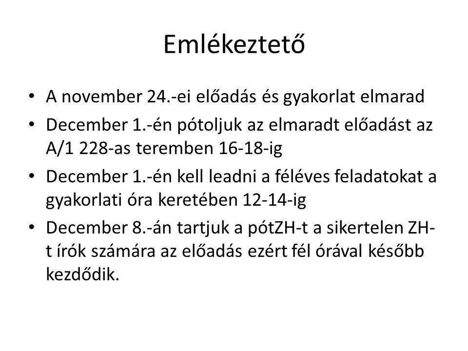 Emlékeztető A november 24.-ei előadás és gyakorlat elmarad December 1.-én pótoljuk az elmaradt előadást az A/1 228-as teremben 16-18-ig December 1.-én kell leadni a féléves feladatokat a gyakorlati óra keretében 12-14-ig December 8.-án tartjuk a pótZH-t a sikertelen ZH- t írók számára az előadás ezért fél órával később kezdődik.