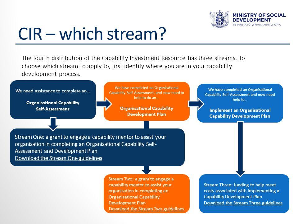 CIR – which stream.