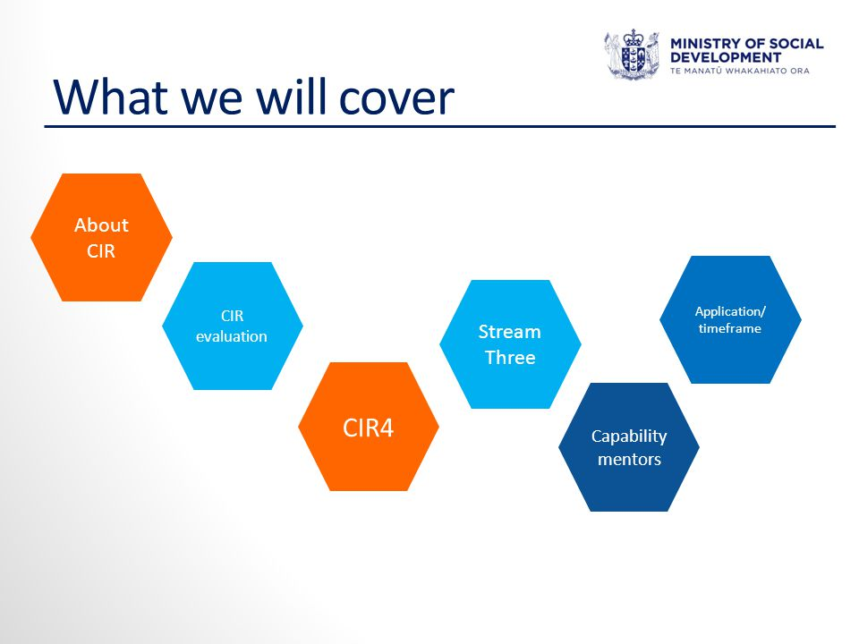 What we will cover Stream Three Application/ timeframe CIR4 Capability mentors CIR evaluation About CIR