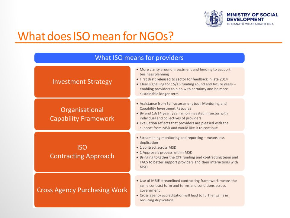 What does ISO mean for NGOs