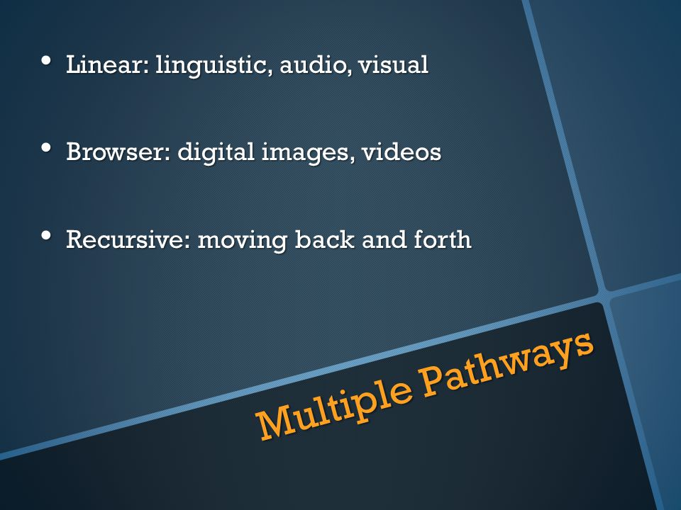 Multiple Pathways Linear: linguistic, audio, visual Linear: linguistic, audio, visual Browser: digital images, videos Browser: digital images, videos Recursive: moving back and forth Recursive: moving back and forth