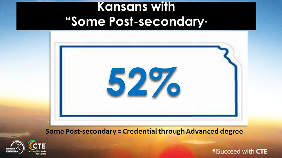 "Kansans with ""Some Post-secondary "" Some Post-secondary = Credential through Advanced degree 52%"