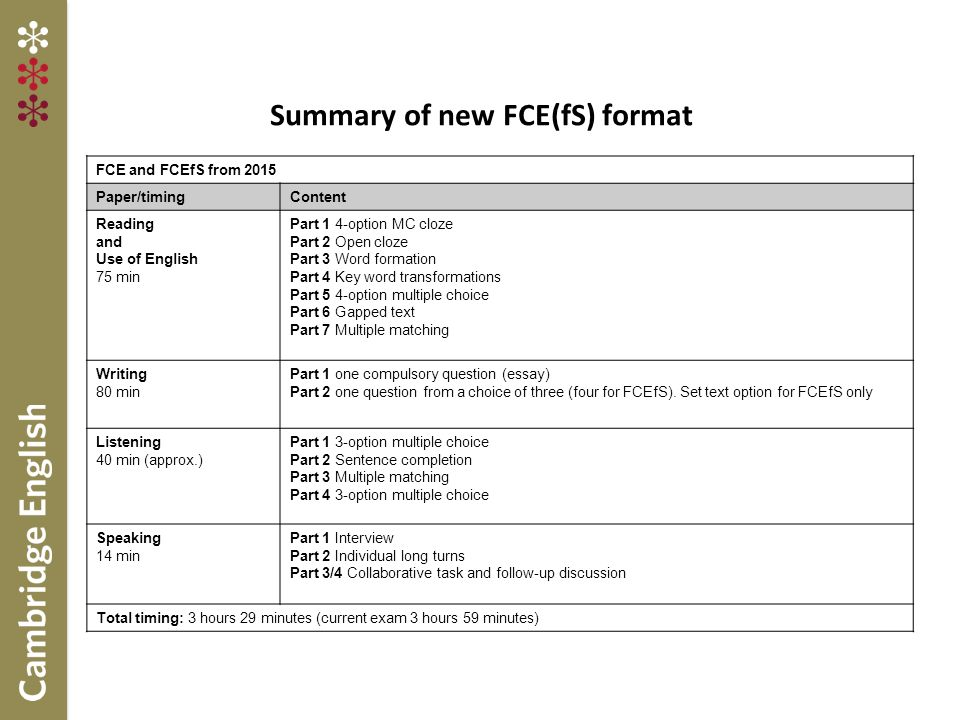 Summary of new FCE(fS) format FCE and FCEfS from 2015 Paper/timingContent Reading and Use of English 75 min Part 1 4-option MC cloze Part 2 Open cloze Part 3 Word formation Part 4 Key word transformations Part 5 4-option multiple choice Part 6 Gapped text Part 7 Multiple matching Writing 80 min Part 1 one compulsory question (essay) Part 2 one question from a choice of three (four for FCEfS).
