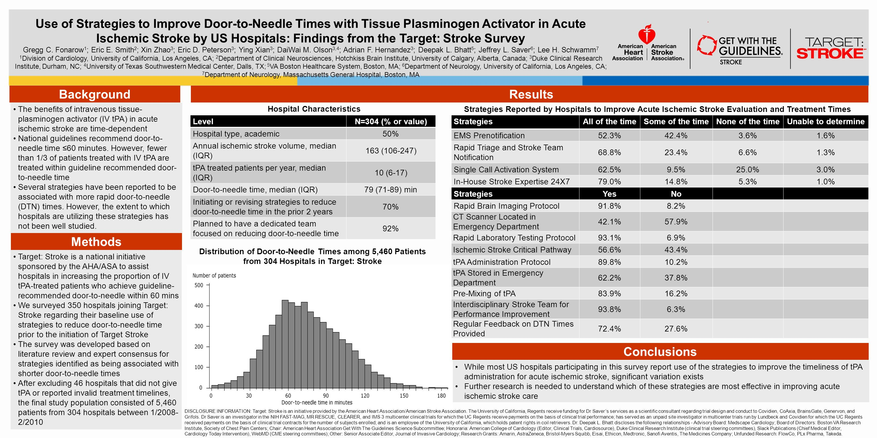 DISCLOSURE INFORMATION: Target: Stroke is an initiative provided by the American Heart Association/American Stroke Association. The University of Cali