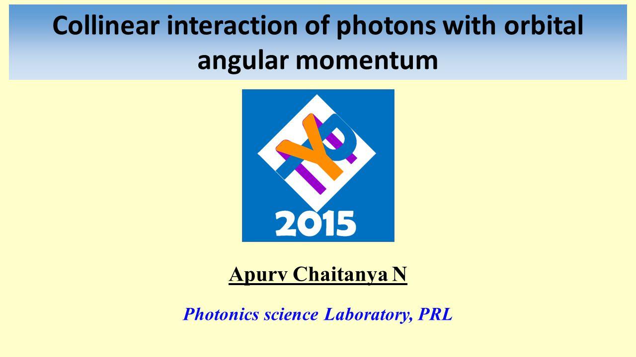 Generation of optical vortex Holographic technique (Using Spatial light modulator (SLM)) Spiral Phase plate Image taken from internet