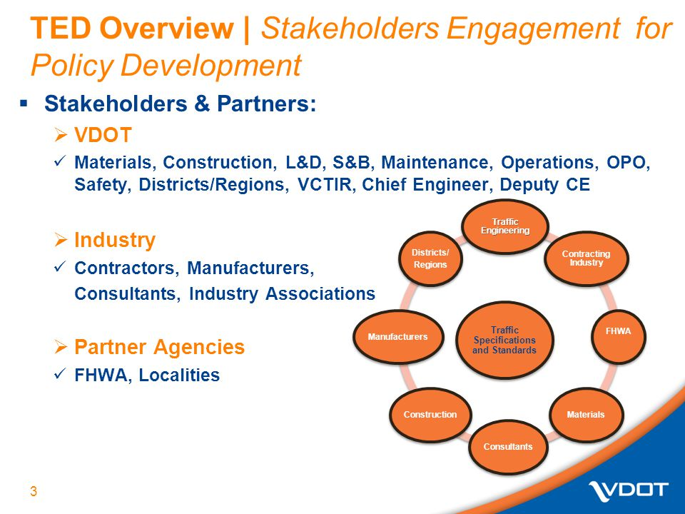 TED Overview | Stakeholders Engagement for Policy Development  Stakeholders & Partners:  VDOT Materials, Construction, L&D, S&B, Maintenance, Operations, OPO, Safety, Districts/Regions, VCTIR, Chief Engineer, Deputy CE  Industry Contractors, Manufacturers, Consultants, Industry Associations  Partner Agencies FHWA, Localities 3 Traffic Specifications and Standards Traffic Engineering Contracting Industry FHWA MaterialsConsultantsConstructionManufacturers Districts/ Regions