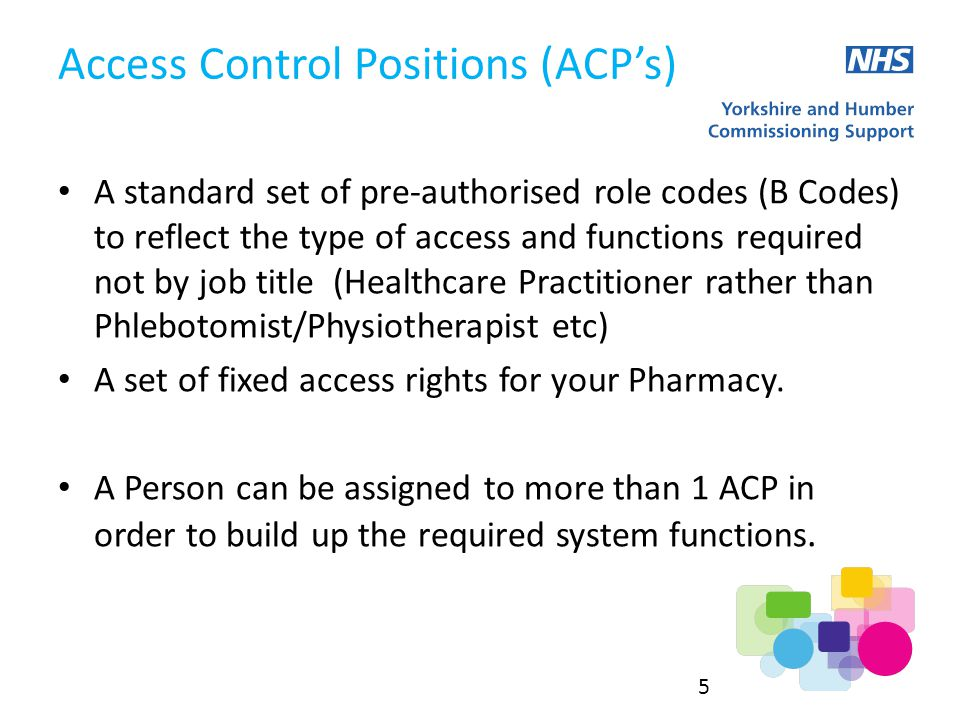 Access Control Positions continued Sponsors with B1300 can only assign ACP's for their own Organisation.