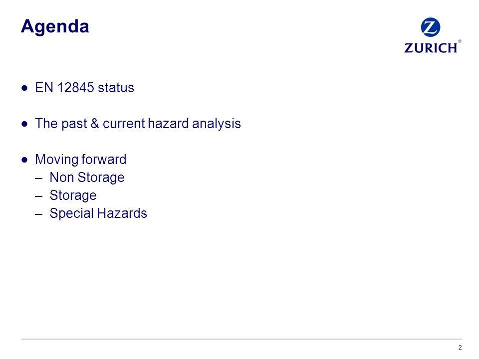 Agenda  EN 12845 status  The past & current hazard analysis  Moving forward –Non Storage –Storage –Special Hazards 2