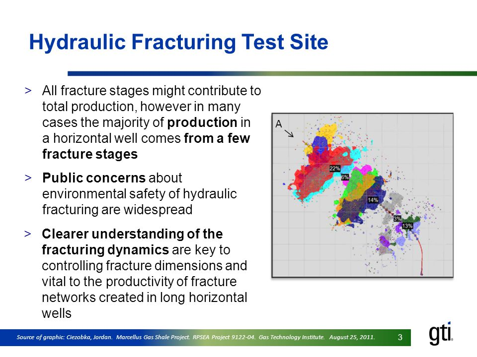 33 Hydraulic Fracturing Test Site >All fracture stages might contribute to total production, however in many cases the majority of production in a horizontal well comes from a few fracture stages >Public concerns about environmental safety of hydraulic fracturing are widespread >Clearer understanding of the fracturing dynamics are key to controlling fracture dimensions and vital to the productivity of fracture networks created in long horizontal wells Source of graphic: Ciezobka, Jordan.