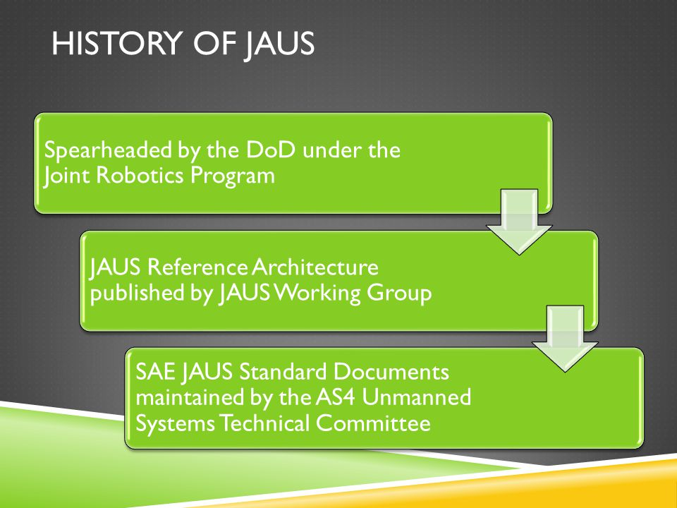 HISTORY OF JAUS Spearheaded by the DoD under the Joint Robotics Program JAUS Reference Architecture published by JAUS Working Group SAE JAUS Standard Documents maintained by the AS4 Unmanned Systems Technical Committee